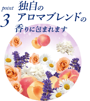 bodycare_aromamilk_point3.png